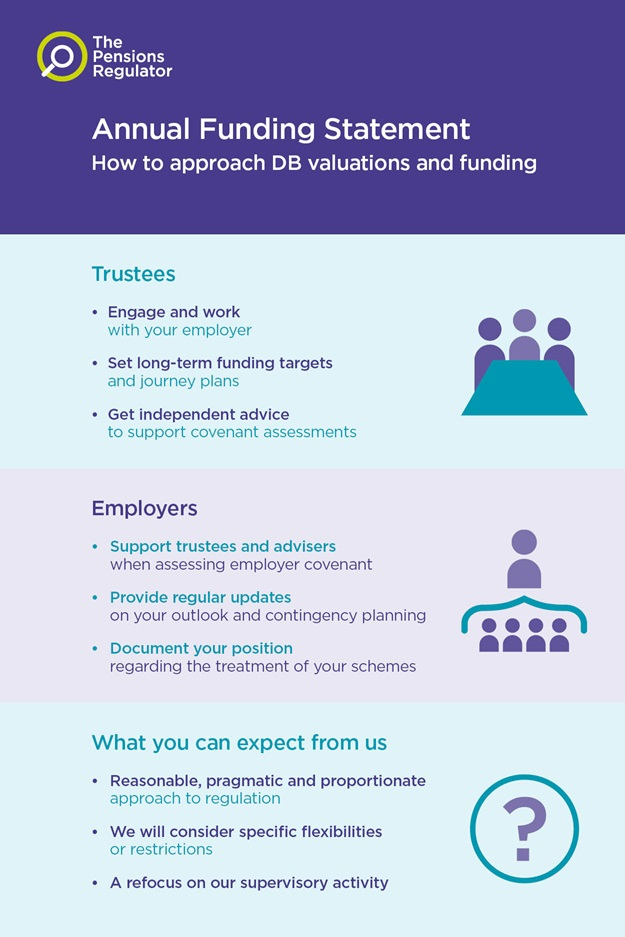 Download Annual Funding Statement 2020 infographic