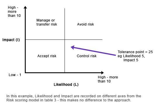 internal-controls-4
