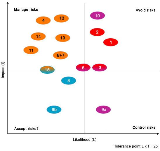 internal-controls-6