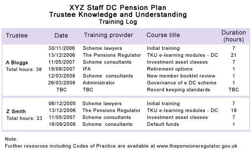 internal controls - good pension scheme governance | The Pensions