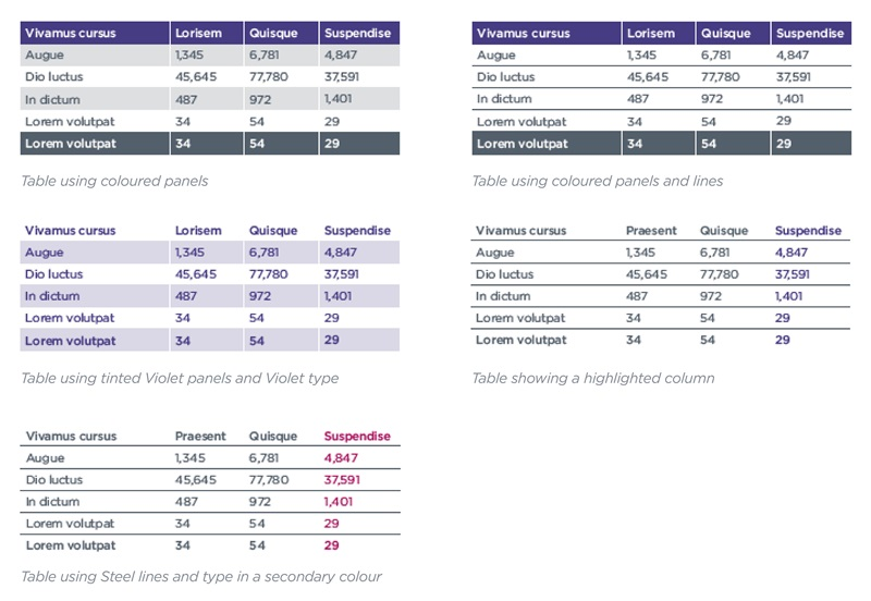 Examples of table formatting using our colour palette