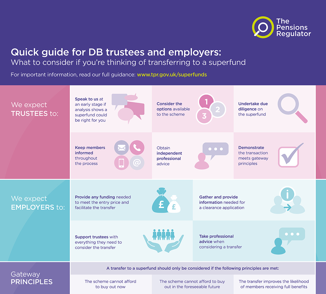 DB superfunds infographic