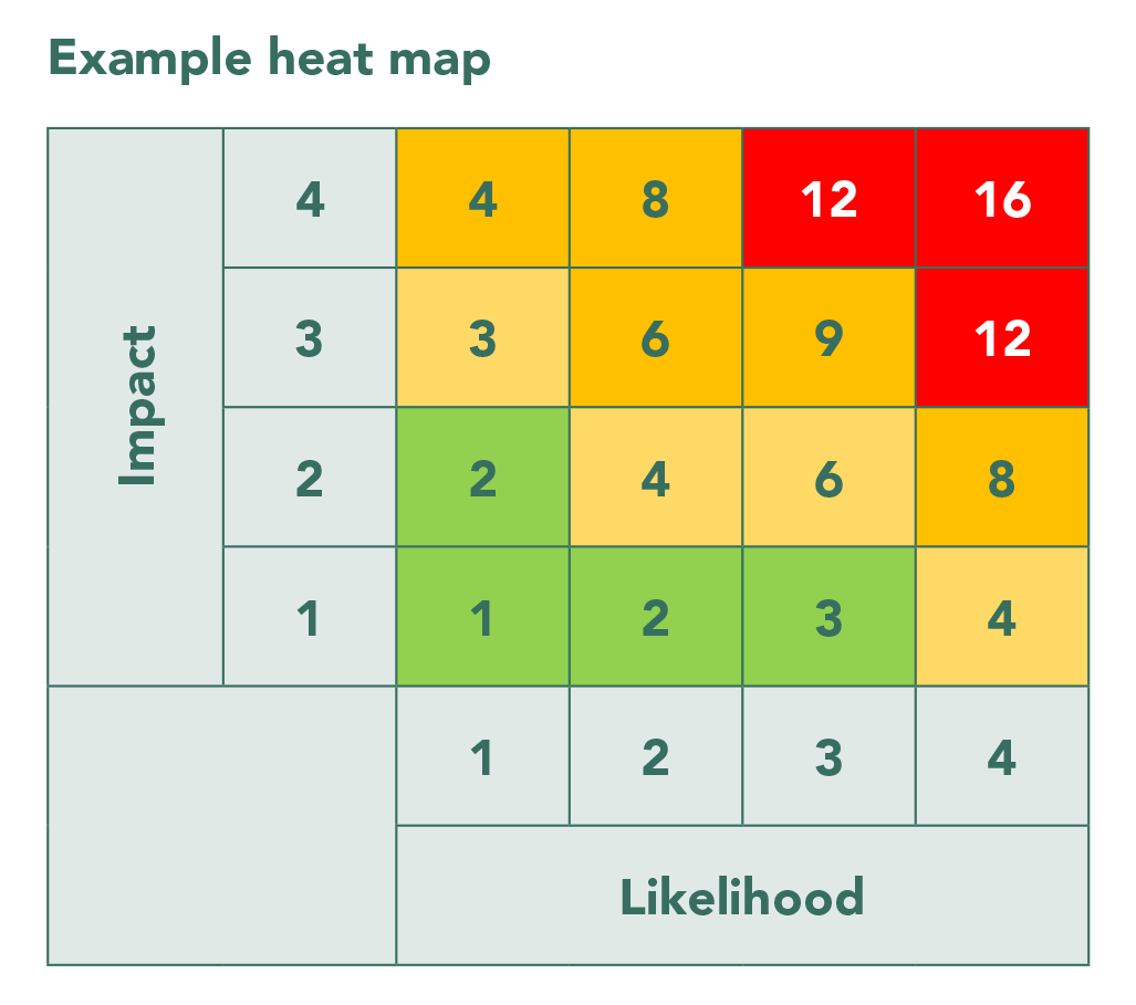 Example_heat_map